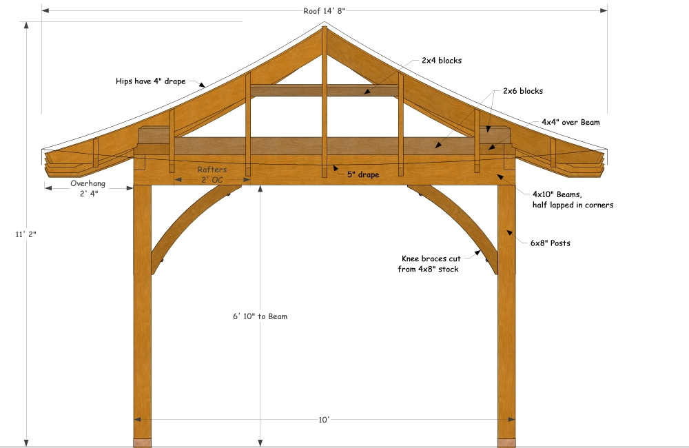 10'x10' Draped Roof Pavilion